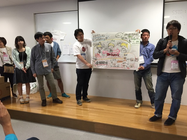 Code for Japan summitの様子。